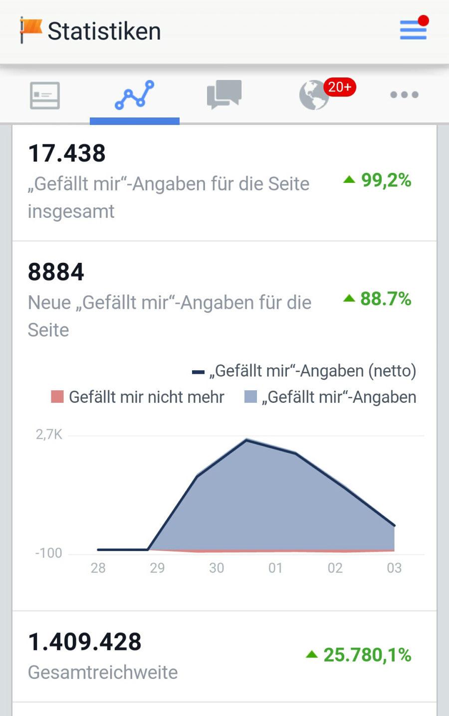 werbeagentur-für-facebook