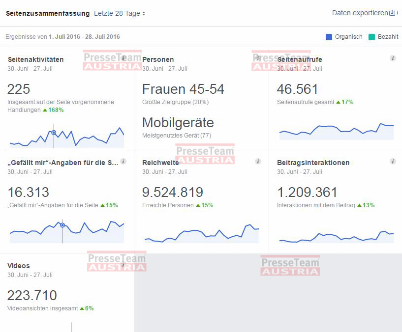 Facebook Marketing Schulung