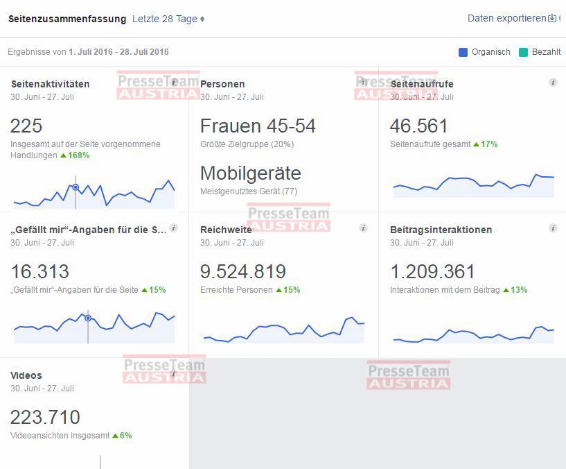 Facebook Marketing Schulung