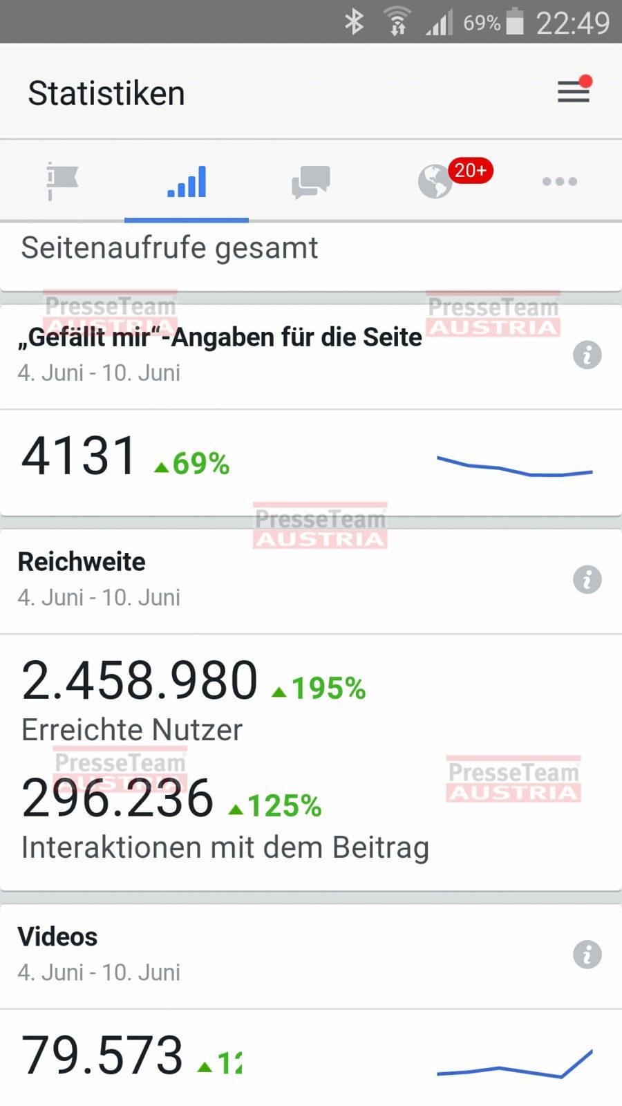 Facebook Marketing Schulung 20 - 10.730.101 Reichweite mit Facebook-Marketing: Der sichere Weg zu Ihrer Zielgruppe!