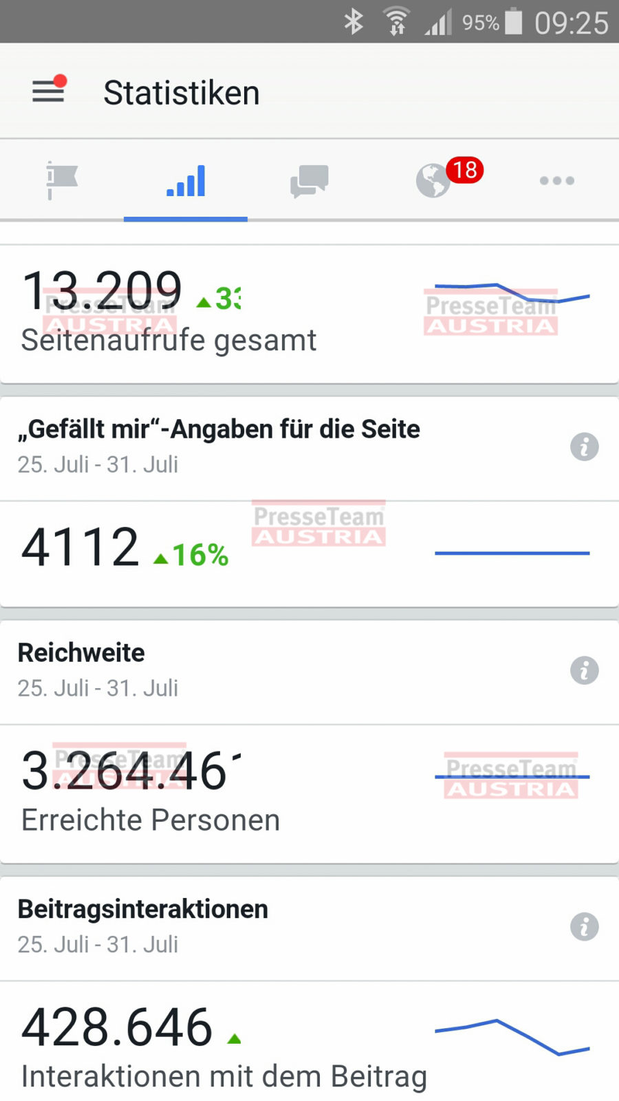 Facebook Marketing Schulung 74 - 10.730.101 Reichweite mit Facebook-Marketing: Der sichere Weg zu Ihrer Zielgruppe!