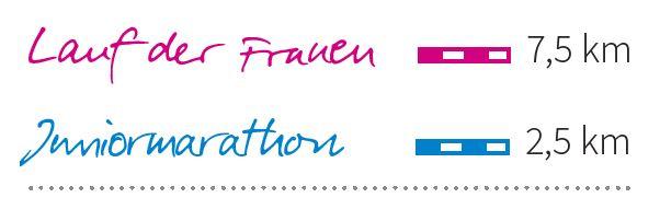 Kärnten Frauenlauf - I Love Kärnten Marathon