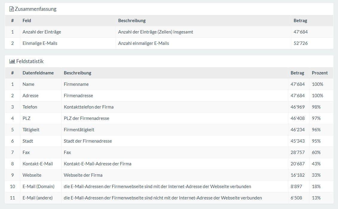 email adressen kaufen luxemburg - 9,9 Millionen Firmen E-Mail Adressen kaufen - Firmenadressen kaufen im Adressen-Shop