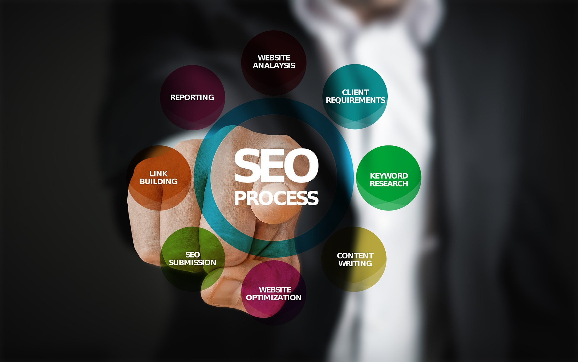 SEO Guide Beginner Guide 2019