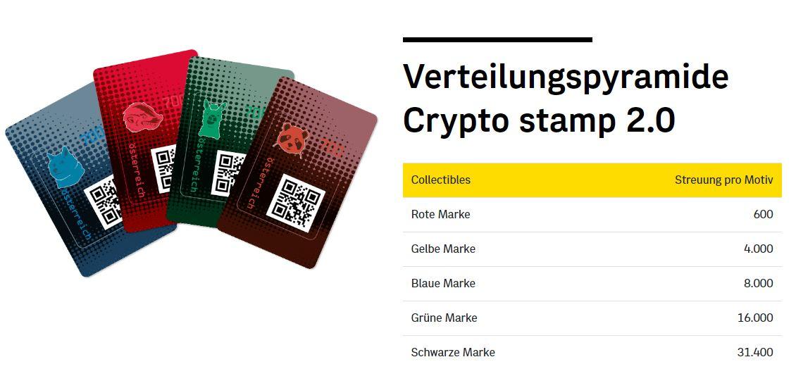 Crypto stamp kaufen - Crypto Stamp: Österreichische Post gab vier neue Blockchain-Briefmarken heraus