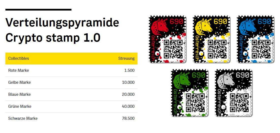 Crypto stamp to buy - Crypto Stamp: Österreichische Post gab vier neue Blockchain-Briefmarken heraus