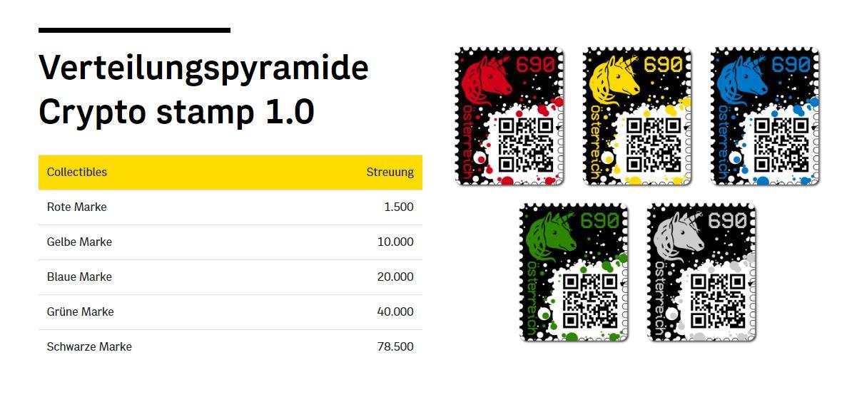 Wert der Crypto Stamp 1 Sammlerwert - Crypto Stamp: Österreichische Post gab vier neue Blockchain-Briefmarken heraus